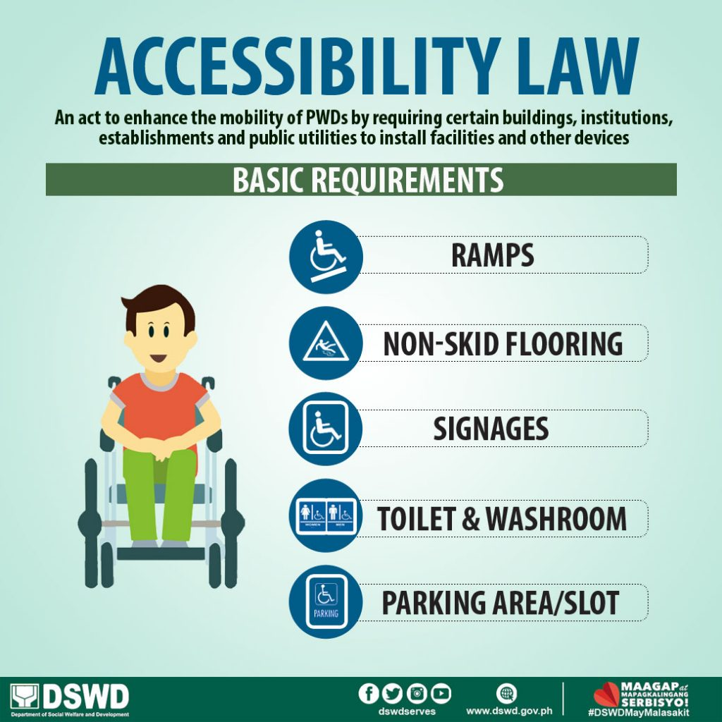 Accessibility Law Requirements