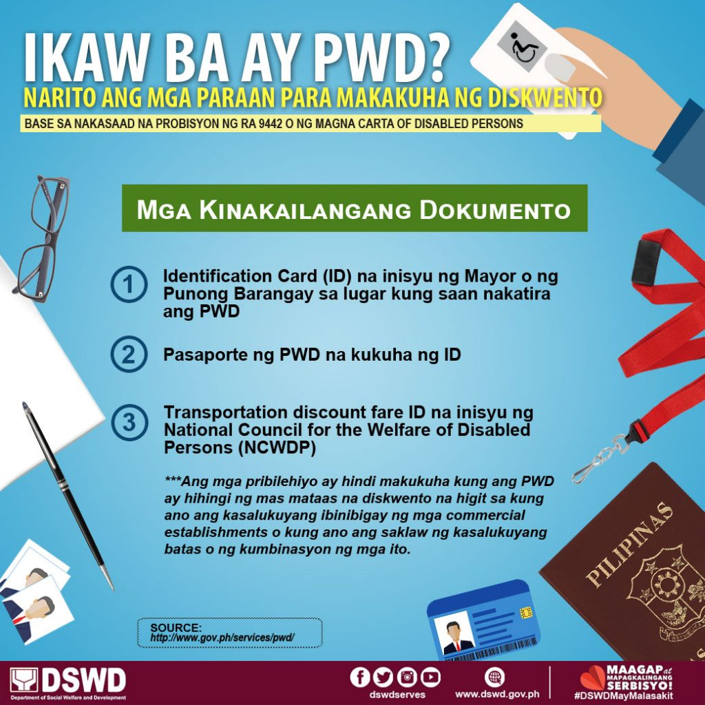 Availment of PWD Discount Requirements