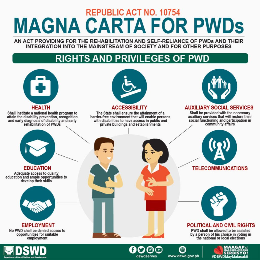 Magna Carta For PWDs