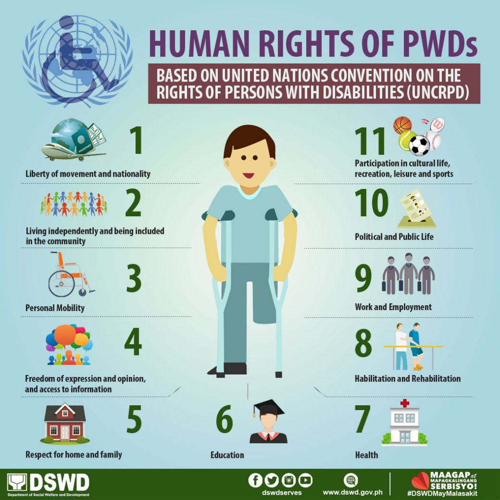 UNCRPD: Human Rights of PWDs