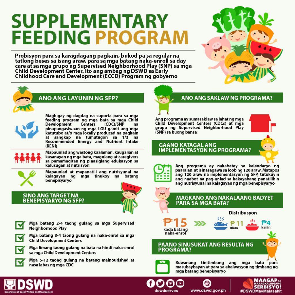 Supplementary Feeding Program Briefer