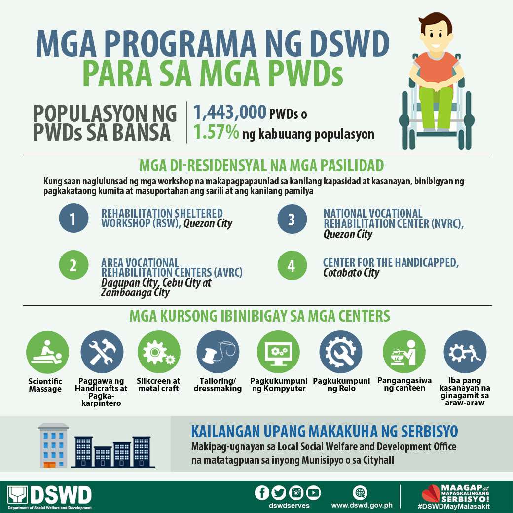 DSWD Programs for PWDs