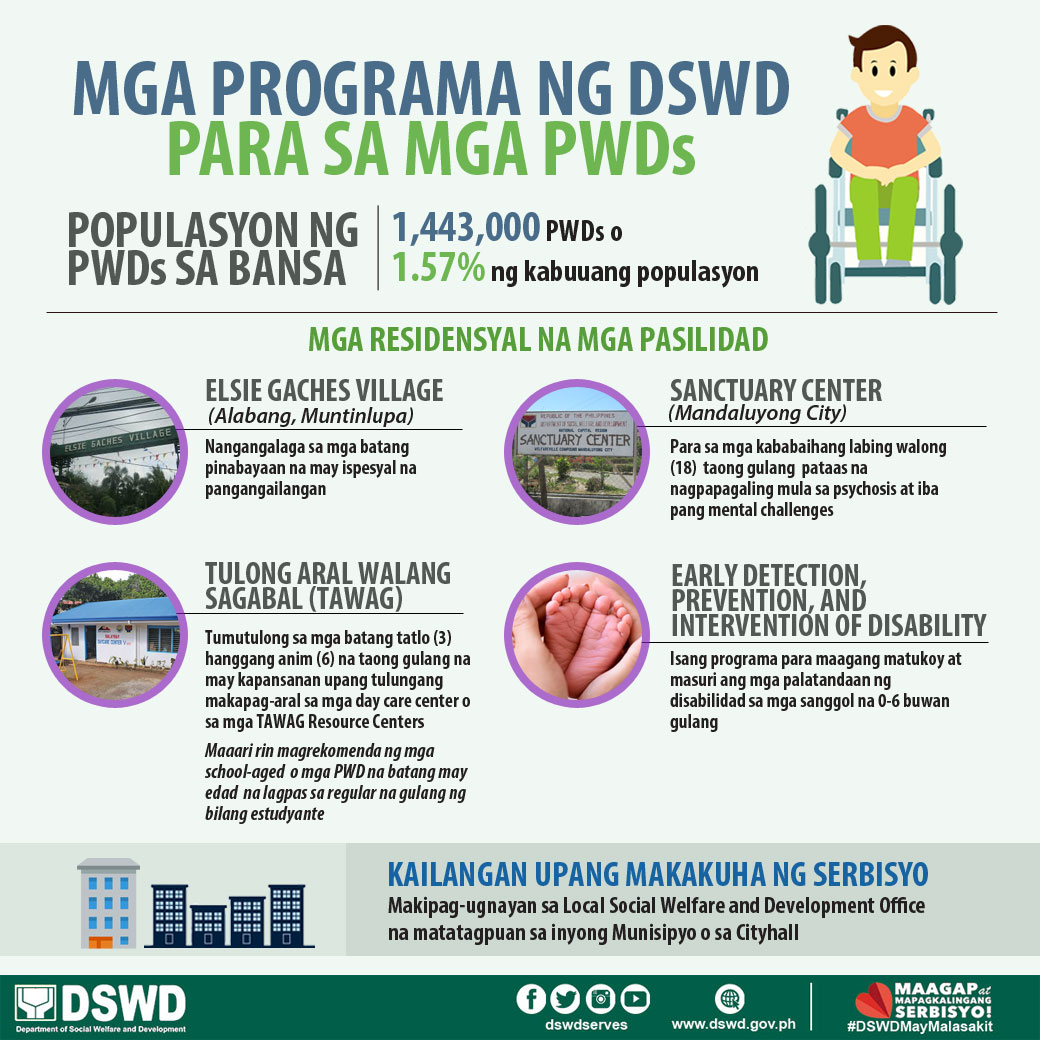 DSWD Residential Facilities for PWDs